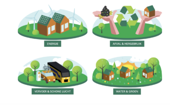 Gemeente Amersfoort laat inwoners vertellen over duurzaam denken en doen